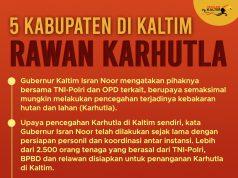 5 Kabupaten di Kaltim Rawan Karhutla